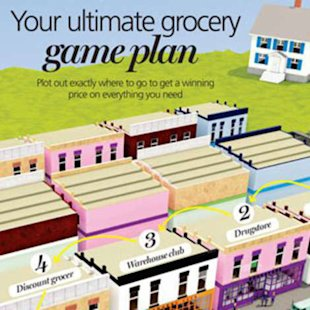 Grocery Store Game Plan