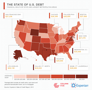 Average U.S. Credit Health and Debt in 2013, by State (Infographic) image FINAL Experian HeatMap2 600x585