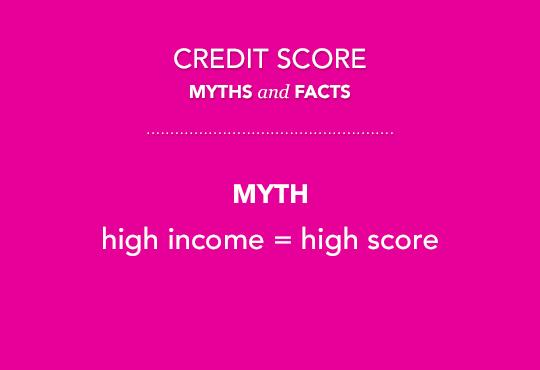 Credit Score Myths and Facts