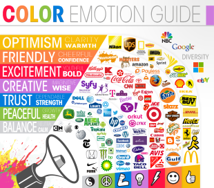 Does Color Really Matter in Marketing? image color emotions marketing