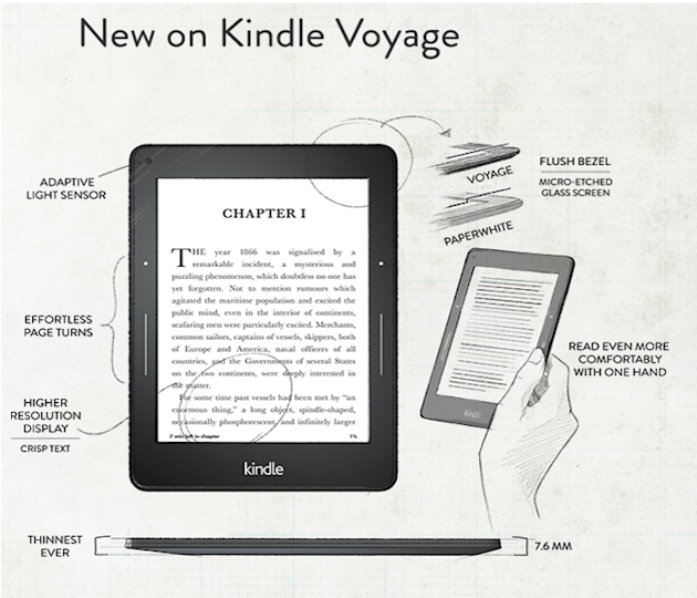 Kindle Voyage New Features (Image from: Amazon)