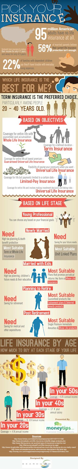 How to Pick Your Life Insurance? [Infographic] image How to Pick Your Life Insurance