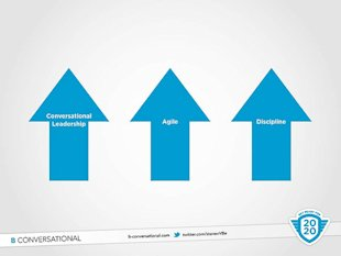 The Three Pillars of Marketing Organizations of the Future image 8538500005 49742327ac1