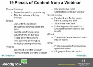 Turning Webinars into Real Time Content & Market Intel image rt content derivatives1
