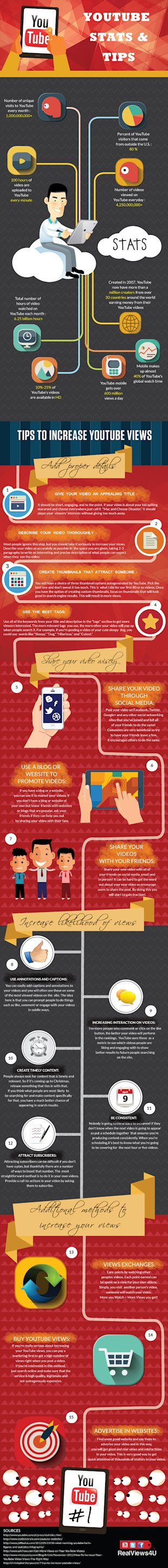 Proven Ways to Get Real YouTube Views [Infographic] image Increase YouTube Views Infographic