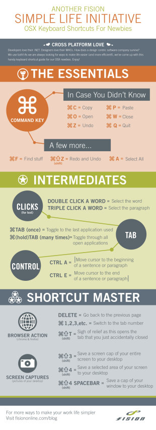 Keyboard Efficiency, a Fision Simple Life Initiative [Infographic] image 0020 FisionBlog KeyboardShortcuts
