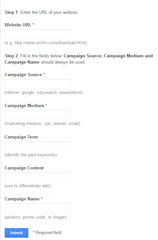 A Newbie Guide To Using Google Analytics To Track Social Media Marketing image UTM Parameters Google Analytics