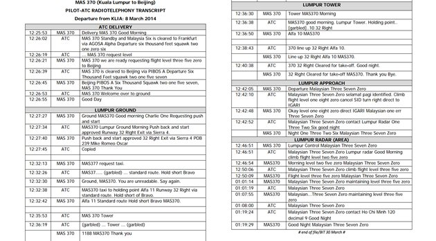 A copy of the full transcript from the conversation between flight MH370 and Malaysian Air Traffic Control, provided by Malaysia Airlines. (Click for larger version)