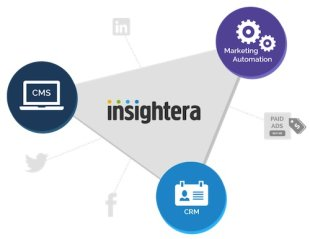 Why Hubspot is Right and Wrong image insightera platform graphic triangle transparent1
