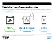 Exploring The New Frontier Of Mobile Technology image 17541 HBR SAP Info Industries 300x231