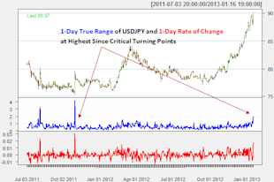 forex_japanese_yen_reversal_possible_body_Picture_6.png, Forex: Japanese Yen hits ¥90 - Can USDJPY Continue Higher?