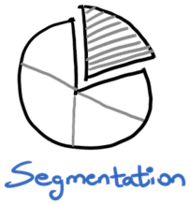 How to Increase Relevance of Your Brand Advocacy Program Via Segmentation? image Segmentation thumb