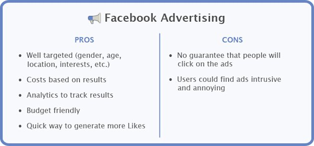 Facebook Ads vs. Promoted Posts: Which Is Better? image chart1 facebook ads