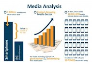Understanding Mobile Challenges image Media Analysis 300x212