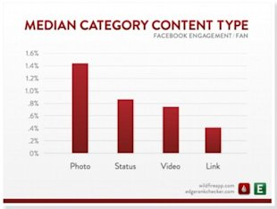 The 15 Best Facebook Posts Ever Written image Engaging Content on Facebook