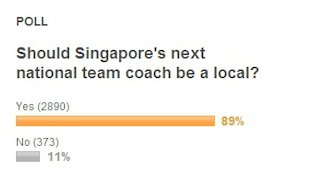 Yahoo! Sports poll