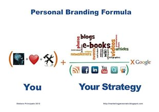 10 Easy Steps to Enhance Your Personal Brand image personal branding forumula