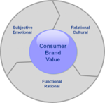 How to Build Brand Reputation & Consumer Trust    And Then Track it image image040 300x291