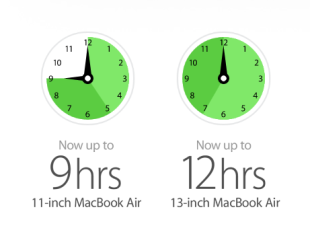 Why OS X Mavericks and the New MacBook Air Will Rock Your Mac World image MacBook Air Battery Life