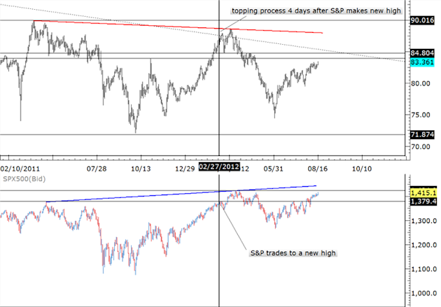 AUDJPY_and_Stock_Market_Replay_Underway_body_audjpy.png, AUDJPY and Stock Market Replay Underway