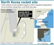 Graphic showing the Sohae Satellite Launch Station in North Korea. North Korea plans to launch a long-range rocket between December 10 and 22, the North's official news agency says