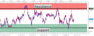 Learn_Forex_RSI_For_Range_Trading_body_Picture_2.png, Learn Forex: RSI For Range Trading