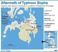 Graphic showing the path of Typhoon Bopha across southern Philippines. Manila has appealed for international assistance after a deadly typhoon killed 477 people left a quarter of a million homeless