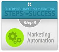 Enterprise Inbound Marketing Process: Marketing Automation image MarketingAutomation