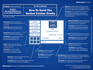 Help Wanted: New Pope With Best Practice Twitter Skills image How To Build The Perfect Twitter Profile 300x225