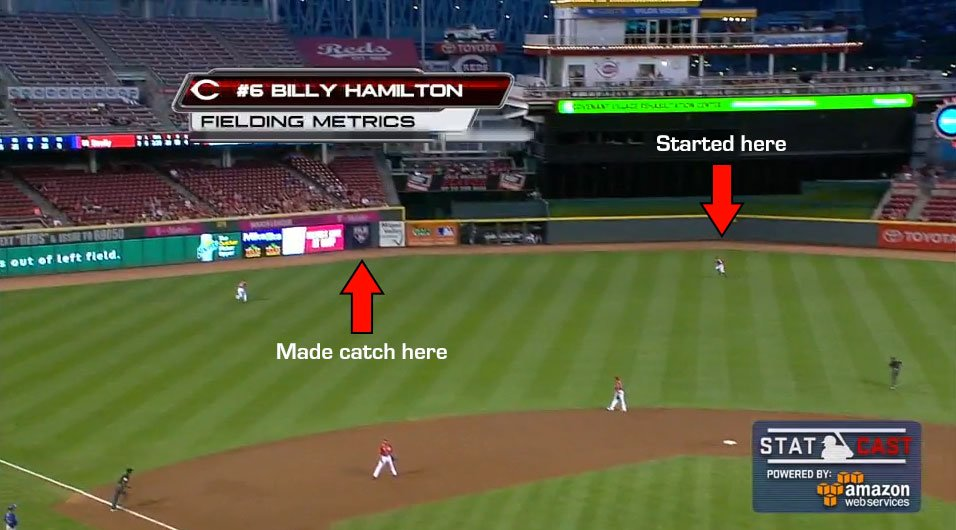 Look how far Billy Hamilton ran to make this amazing catch ... - photo#2