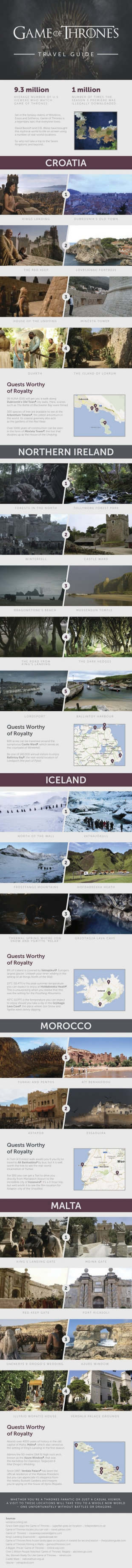 Game of Thrones Travel Guide Infographic image game of thrones travel guide 22