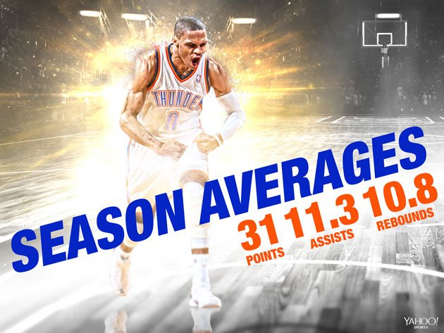 Russell Westbrook, through 21 games.