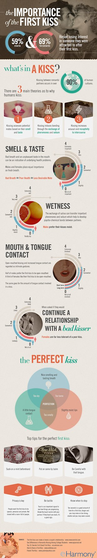 The Importance of the First Kiss [Infographic] image The Importance of the First Kiss