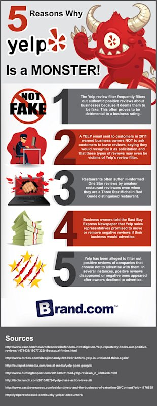 5 Reasons Why Yelp is a Monster image Anti Yelp Inforgraphic