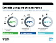 The Advent Of Mobile 2.0 image how mobility is changing enterprise 300x231