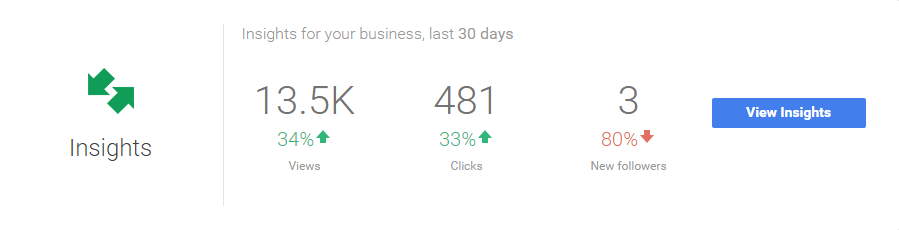 How to access your social media analytics   GooglePlusInsights  550x140