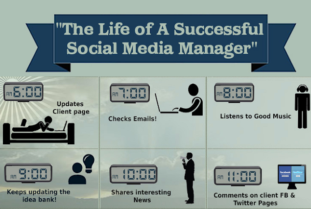 10 Essential Skills a Social Media Manager Needs To Have on Their Resume