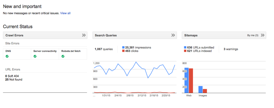 Beginners guide to Google Webmaster Tools - the Site Dashboard