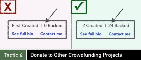 crowdfunding tactic 4