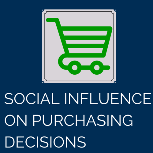 Social Influence on Purchasing Decisions