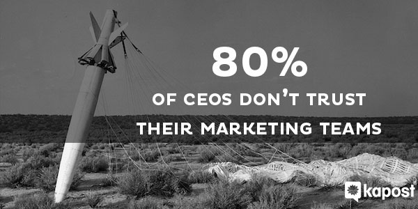 80%25 of CEO say they don't trust their marketing team