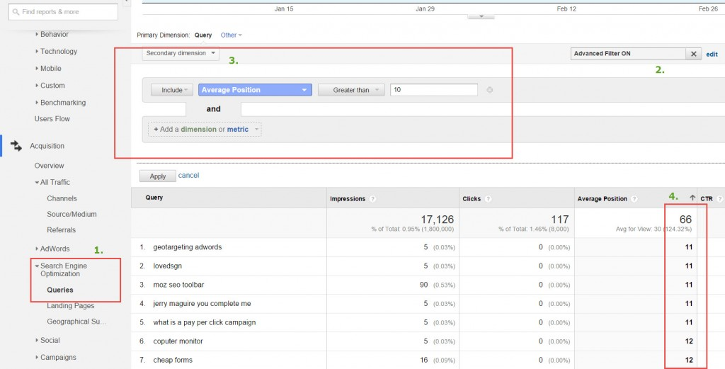 Google Analytics-Page Querie