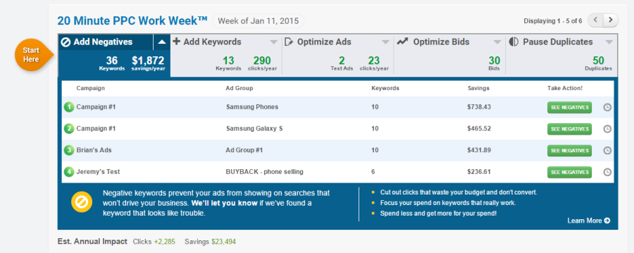 How much does AdWords cost PPC management software