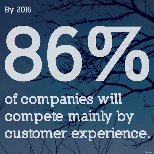 Improve the customer experience