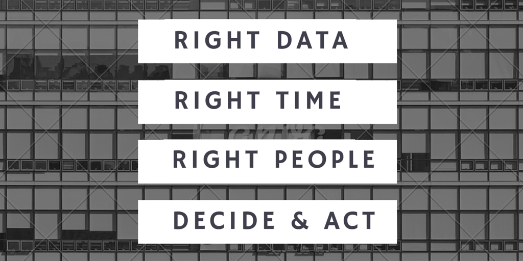 Right Data, Right time, Right People