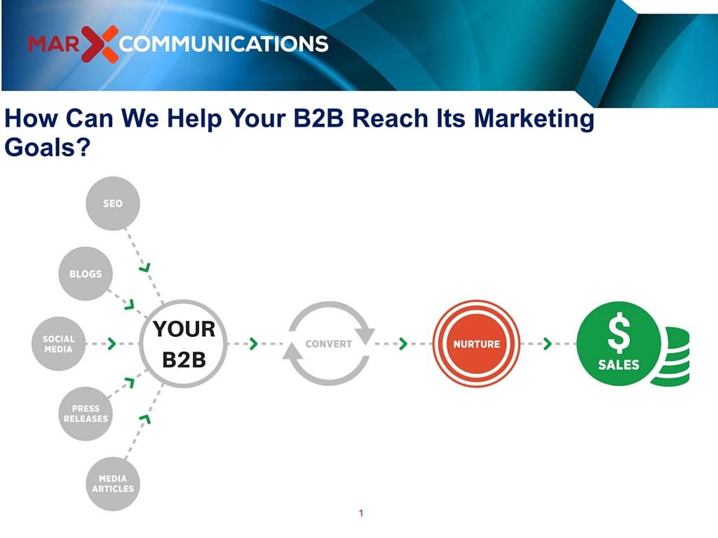 YOUR_B2B