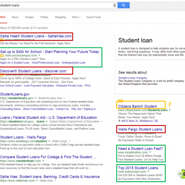 Example Search with Keyword Placement in PPC ads