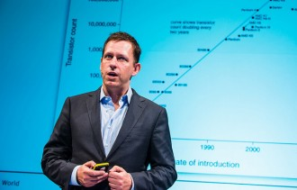 What Types of Companies Is Peter Thiel's Founders Fund Actually Investing In?