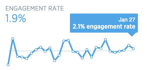 twitter-engagement-rate
