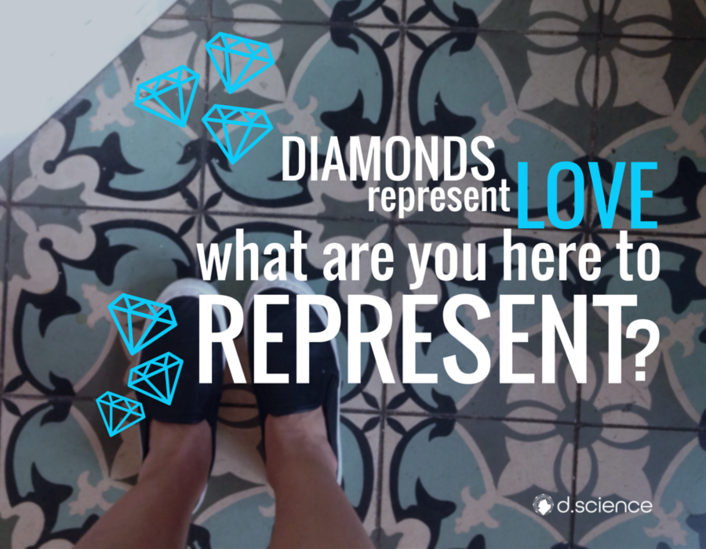 what_does_your_brand_represent